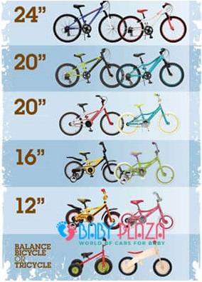 kích thươc của bánh xe đạp trẻ em